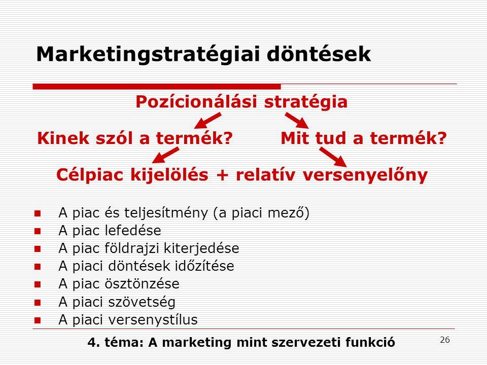 Marketingstratégiai döntések