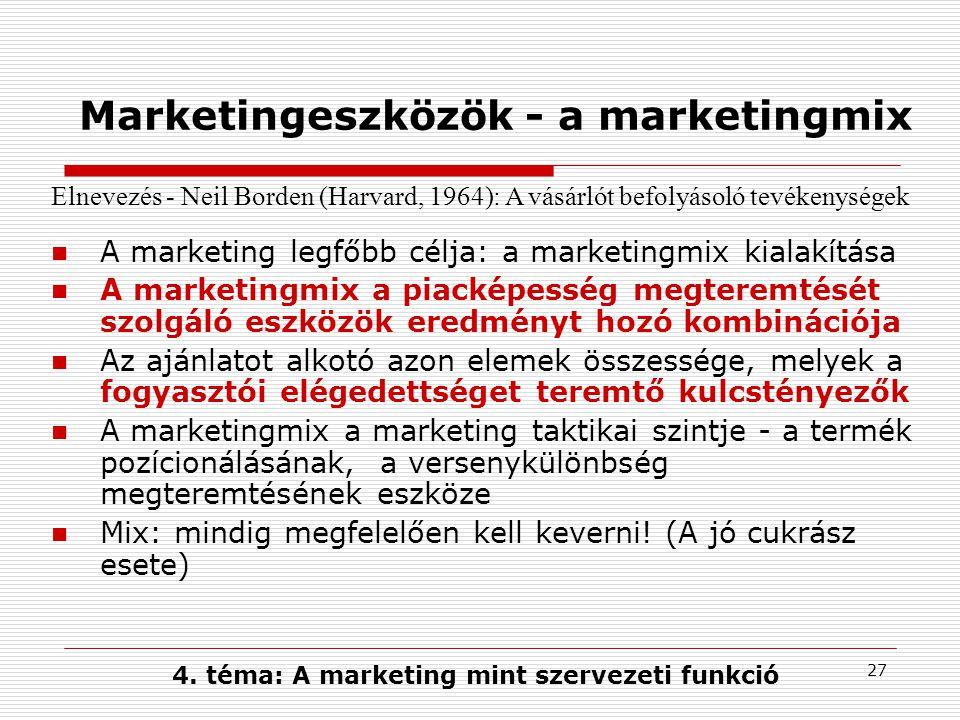 Marketingeszközök - a marketingmix
