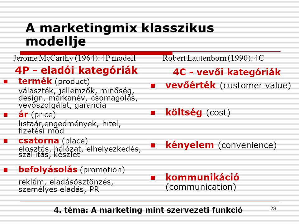 A marketingmix klasszikus modellje