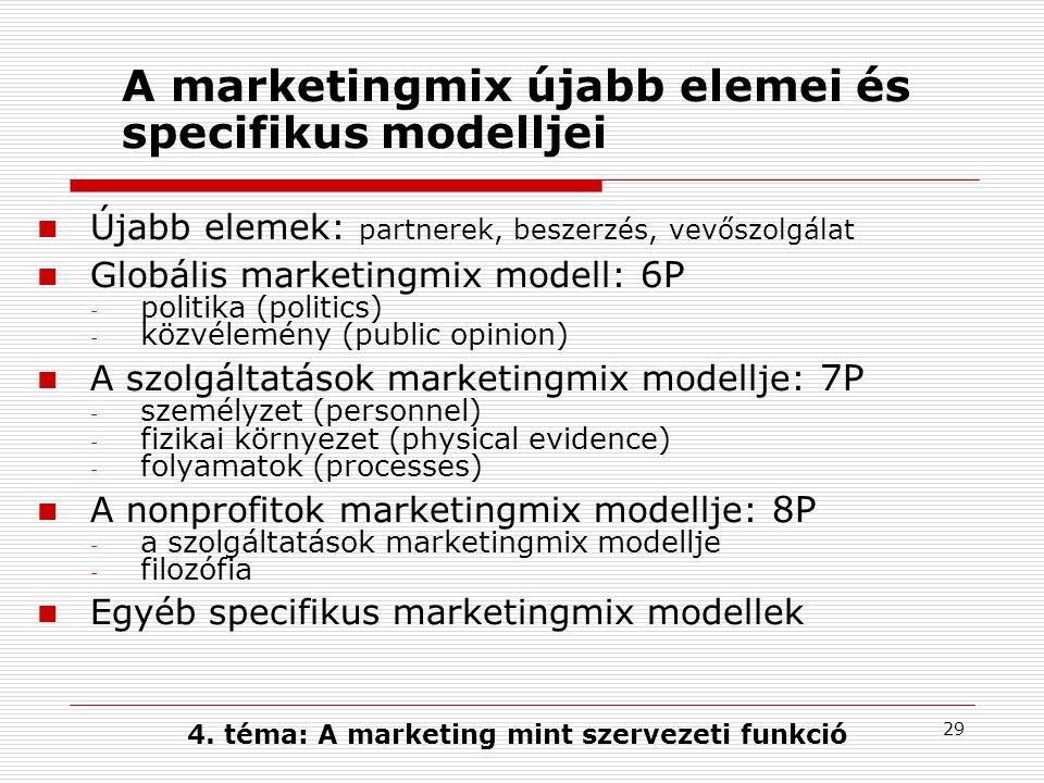 A marketingmix újabb elemei és specifikus modelljei