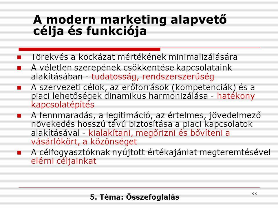 A modern marketing alapvető célja és funkciója