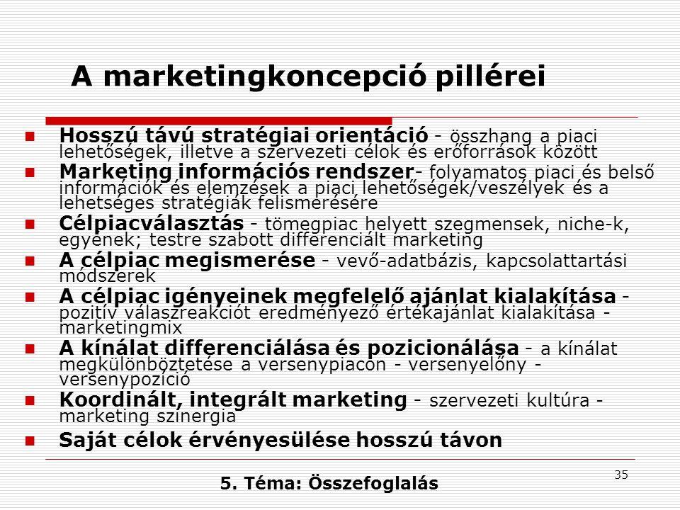 A marketingkoncepció pillérei