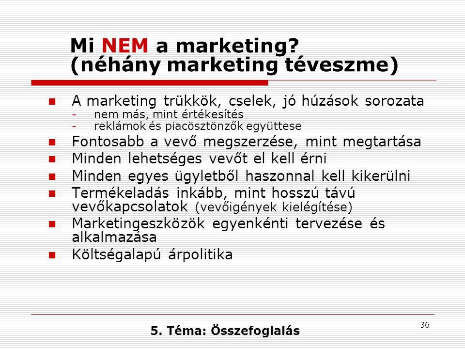 Mi NEM a marketing (néhány marketing téveszme)