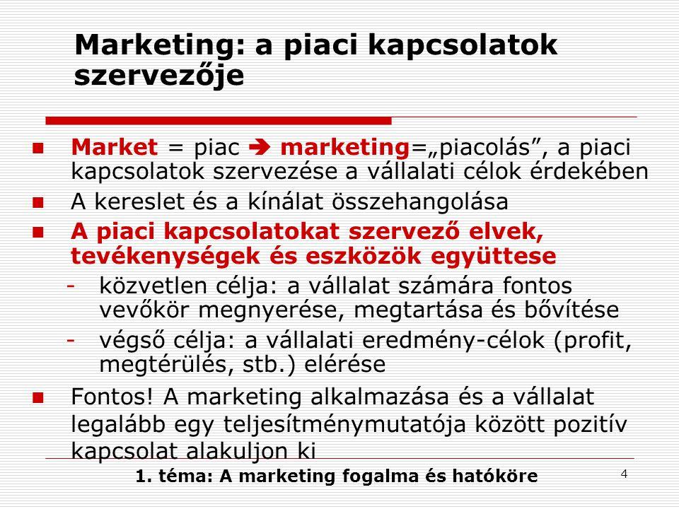 Marketing: a piaci kapcsolatok szervezője