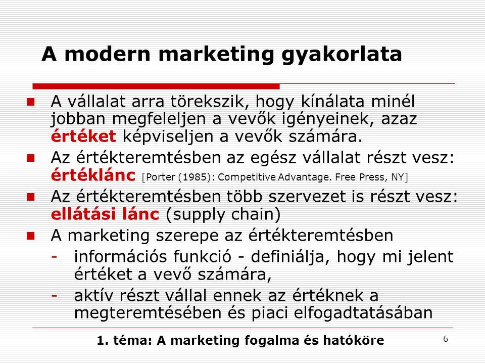 A modern marketing gyakorlata