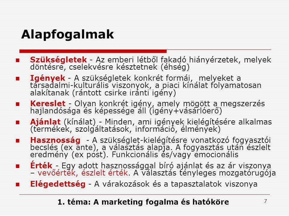 1. téma: A marketing fogalma és hatóköre