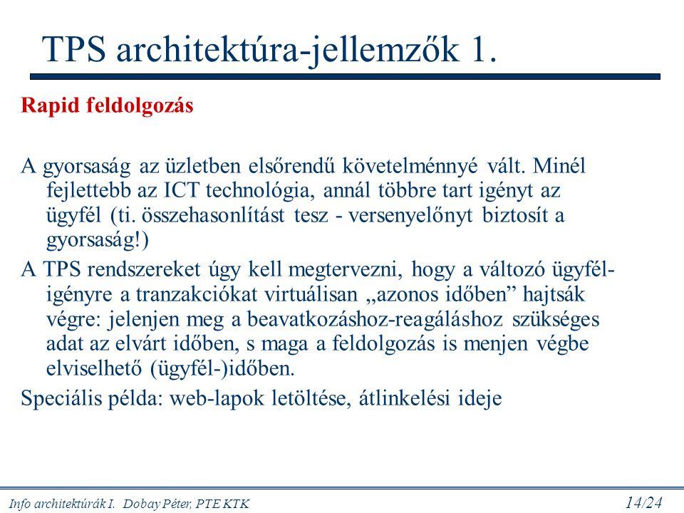 TPS architektúra-jellemzők 1.