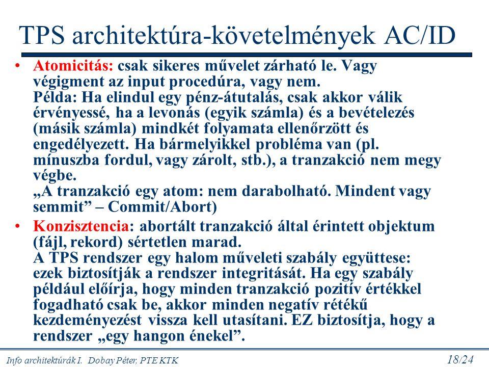 TPS architektúra-követelmények AC/ID