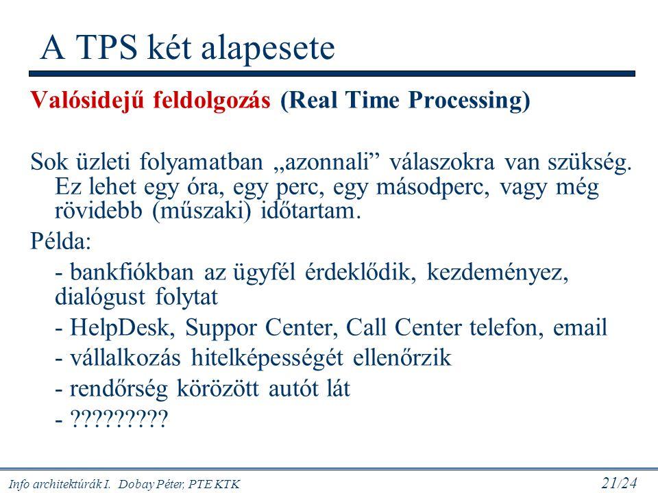 A TPS két alapesete Valósidejű feldolgozás (Real Time Processing)