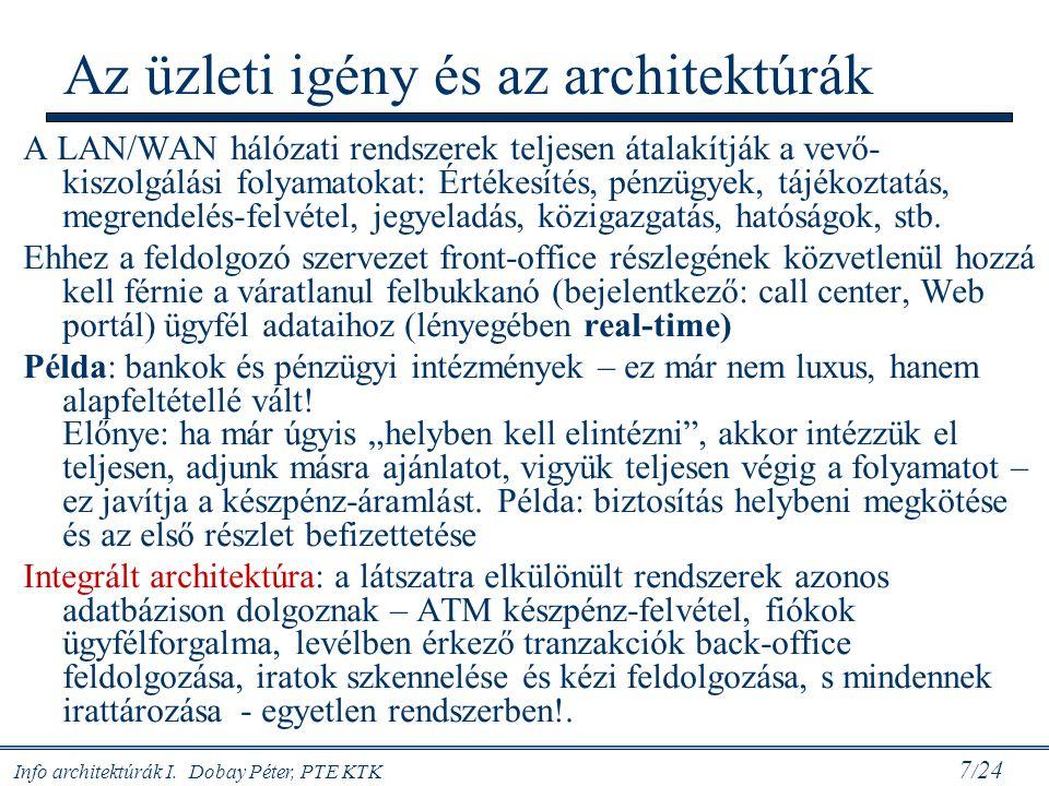 Az üzleti igény és az architektúrák