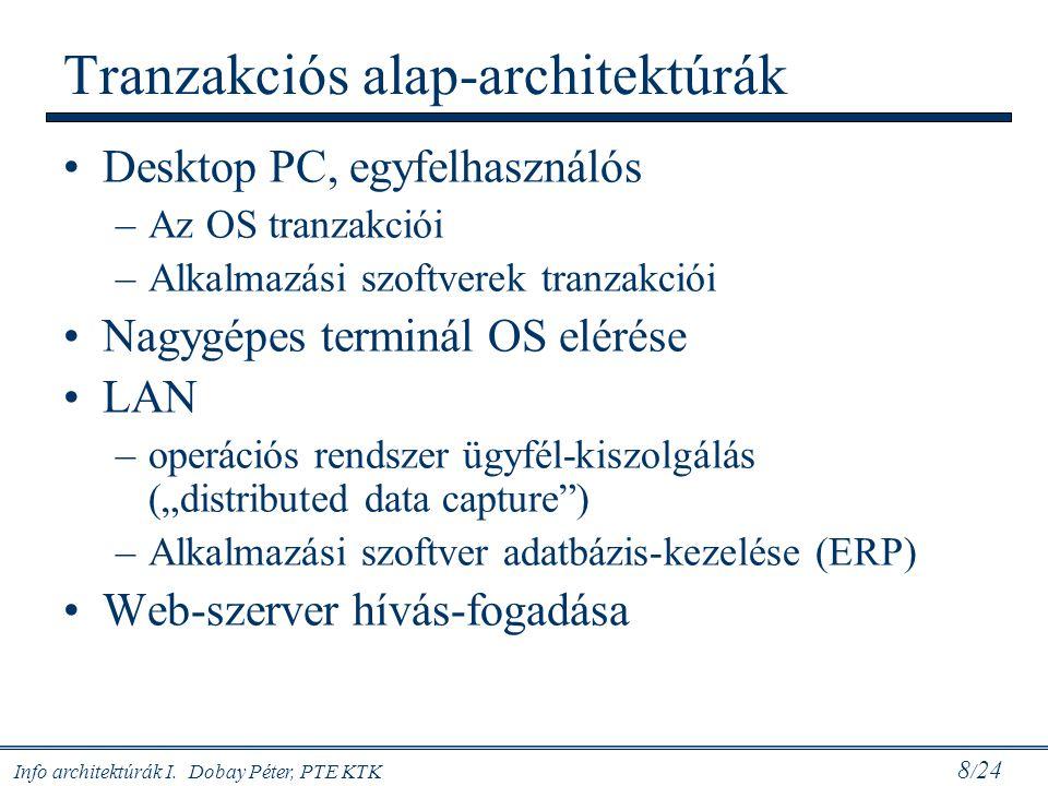 Tranzakciós alap-architektúrák