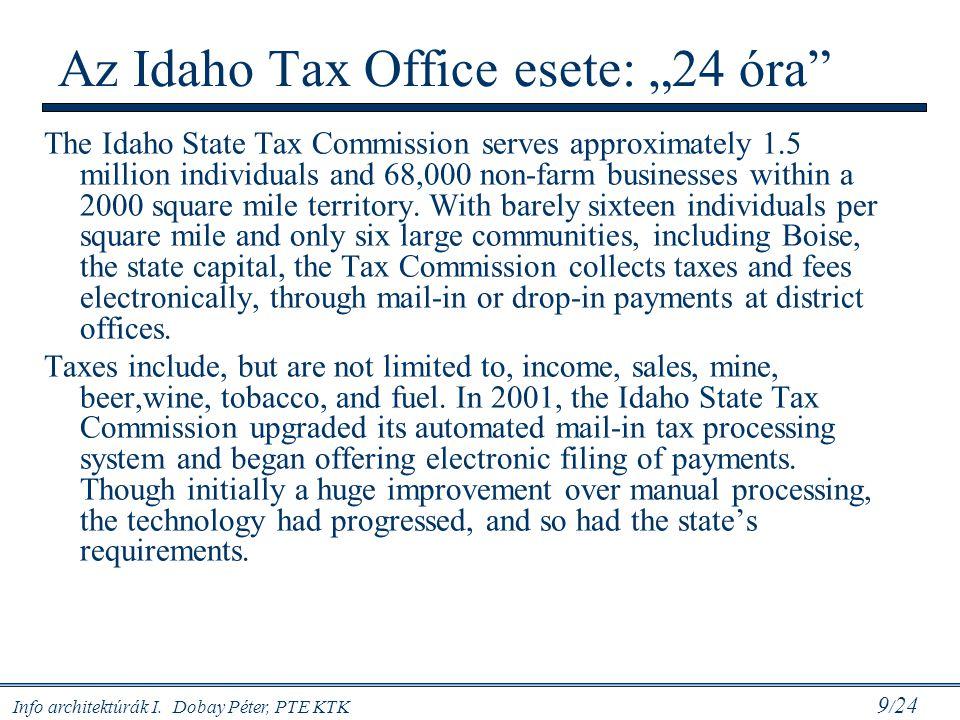 """Az Idaho Tax Office esete: """"24 óra"""