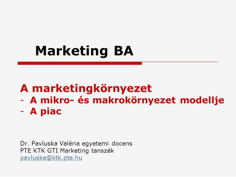 Marketing BA A marketingkörnyezet A mikro- és makrokörnyezet modellje