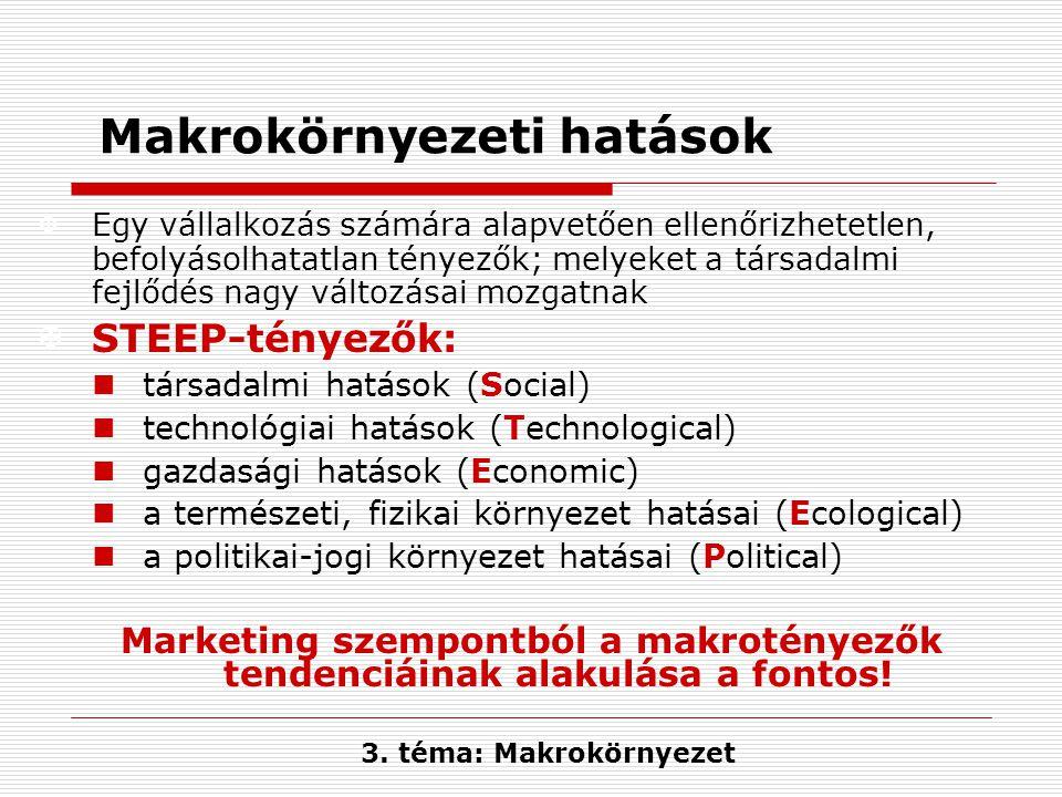 Makrokörnyezeti hatások