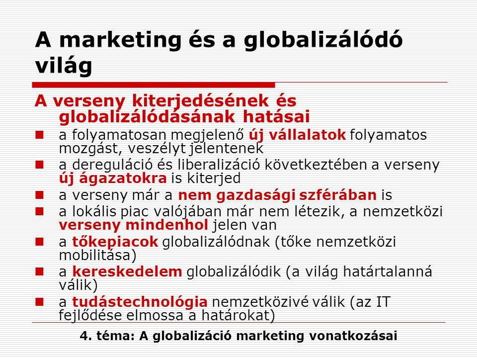 A marketing és a globalizálódó világ