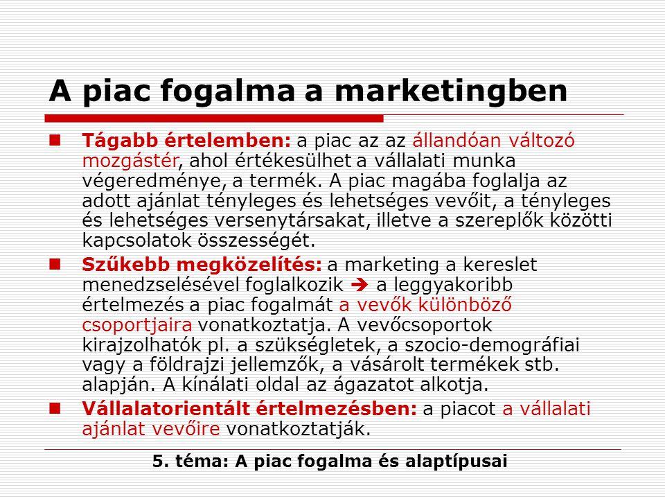 5. téma: A piac fogalma és alaptípusai