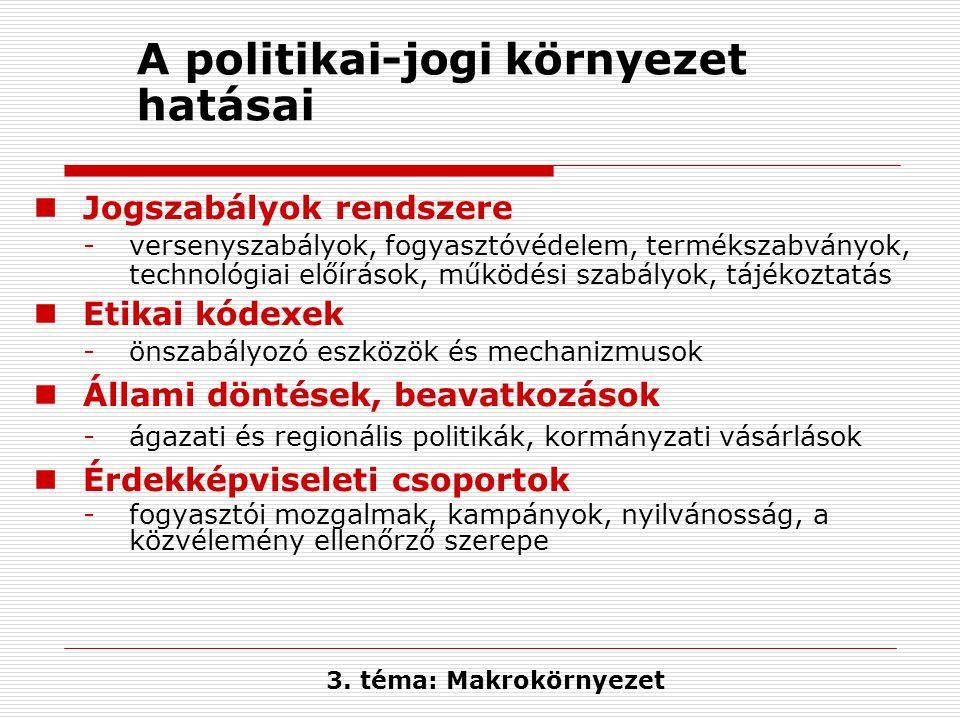 A politikai-jogi környezet hatásai