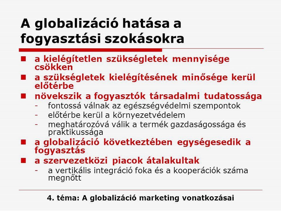 A globalizáció hatása a fogyasztási szokásokra