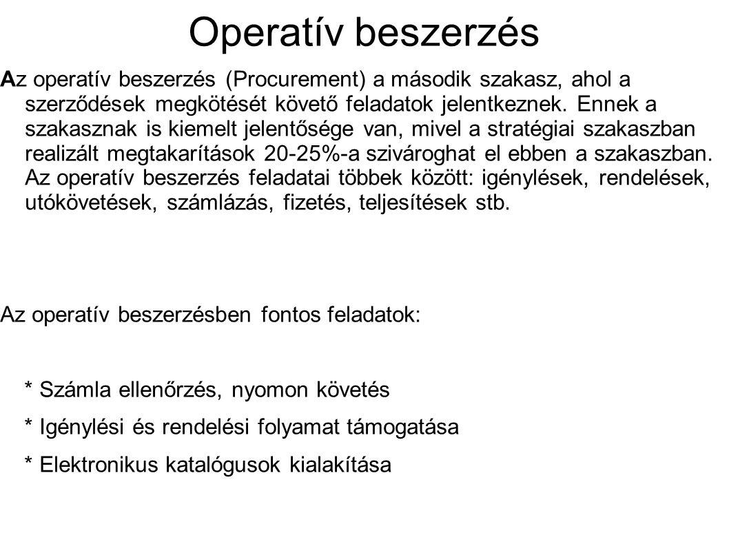 Operatív beszerzés