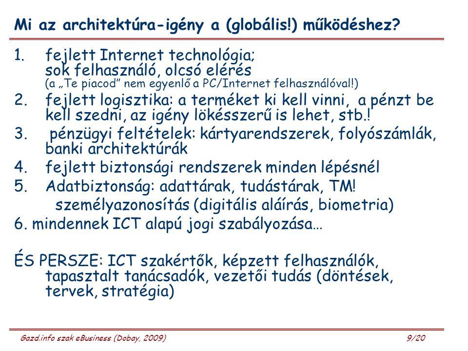 Mi az architektúra-igény a (globális!) működéshez
