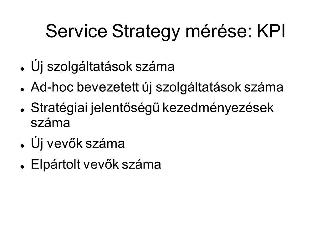 Service Strategy mérése: KPI