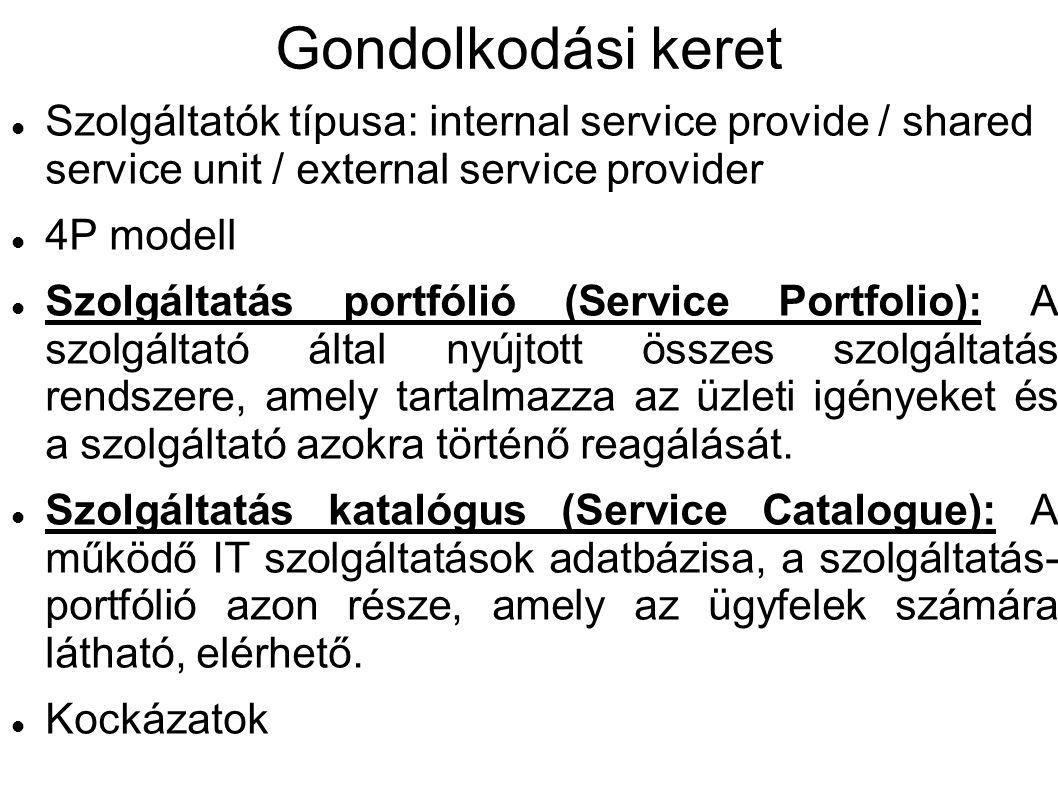Gondolkodási keret Szolgáltatók típusa: internal service provide / shared service unit / external service provider.