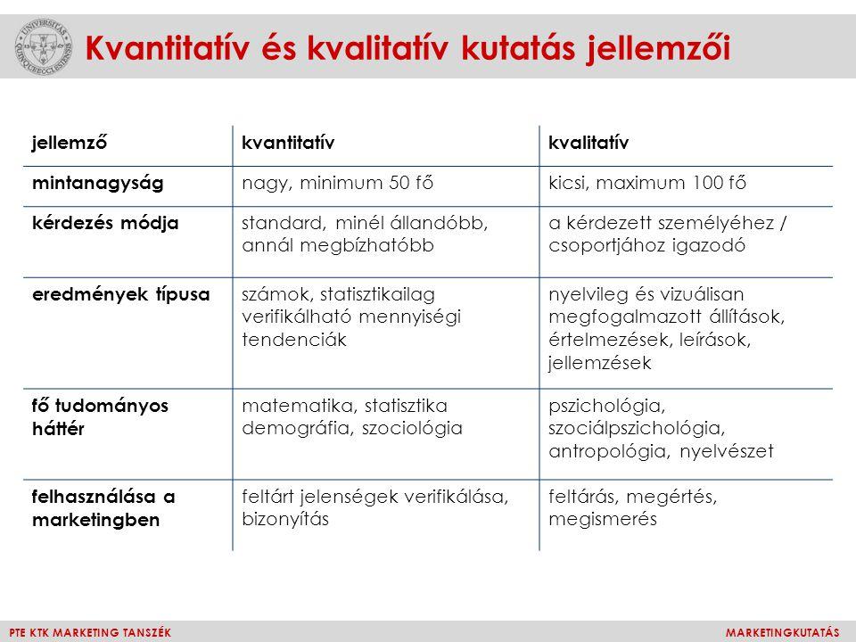 Kvantitatív és kvalitatív kutatás jellemzői