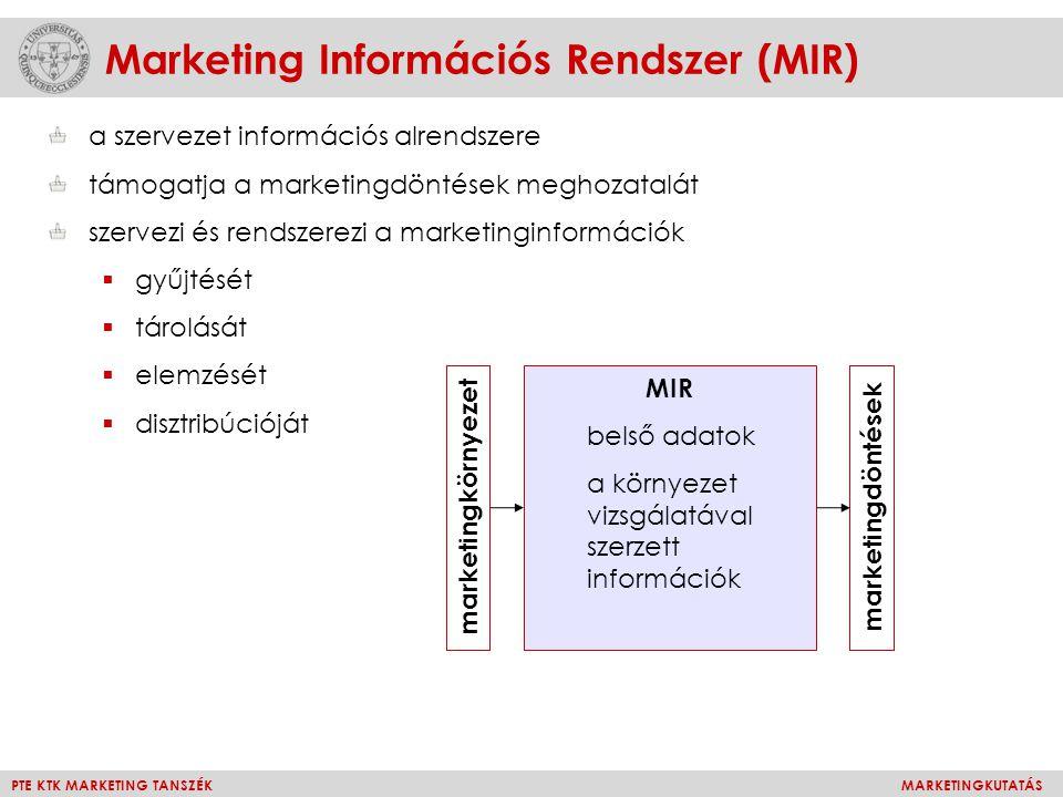 Marketing Információs Rendszer (MIR)