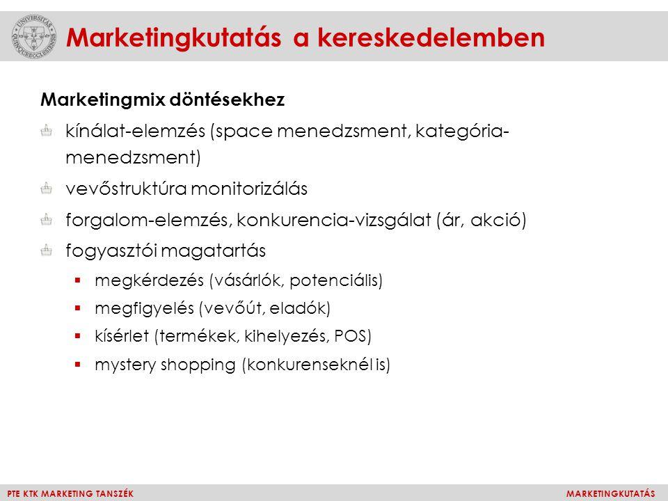 Marketingkutatás a kereskedelemben