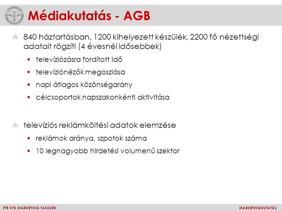 Médiakutatás - AGB 840 háztartásban, 1200 kihelyezett készülék, 2200 fő nézettségi adatait rögzíti (4 évesnél idősebbek)