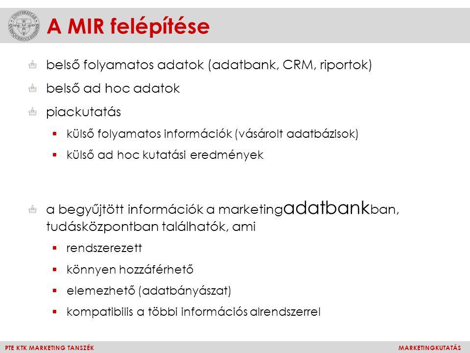 A MIR felépítése belső folyamatos adatok (adatbank, CRM, riportok)