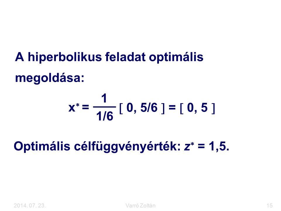 Optimális megoldás A hiperbolikus feladat optimális megoldása: x = 1