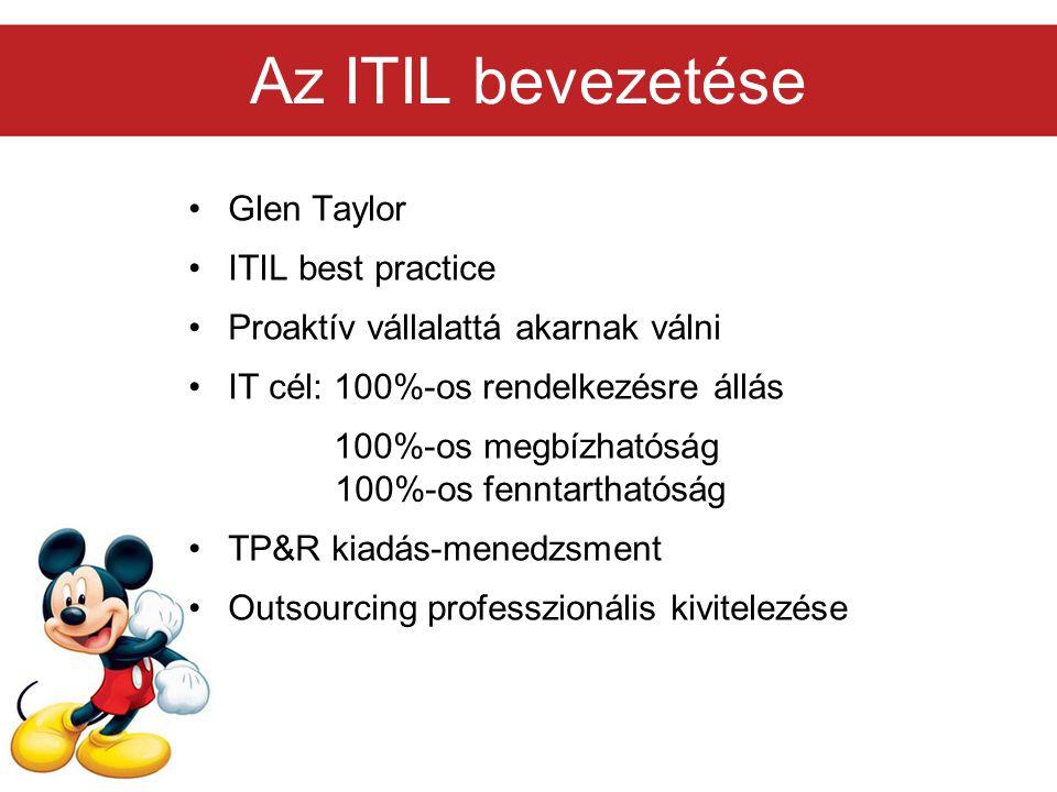 Az ITIL bevezetése Glen Taylor ITIL best practice