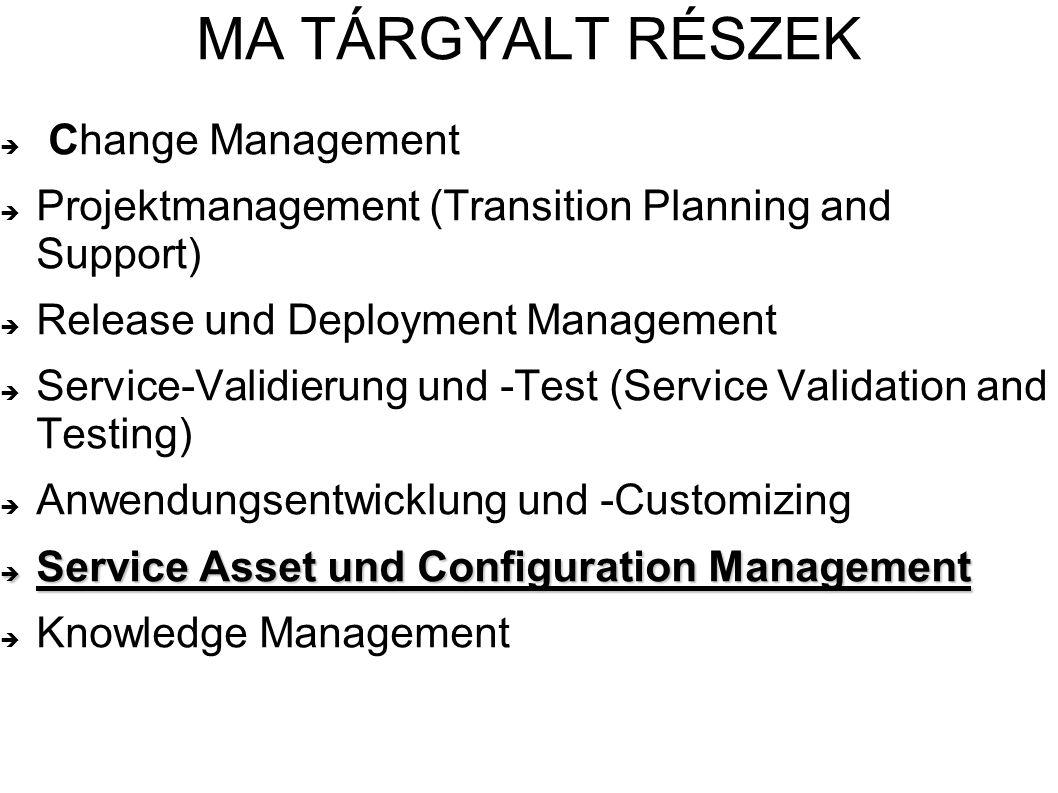 MA TÁRGYALT RÉSZEK Change Management