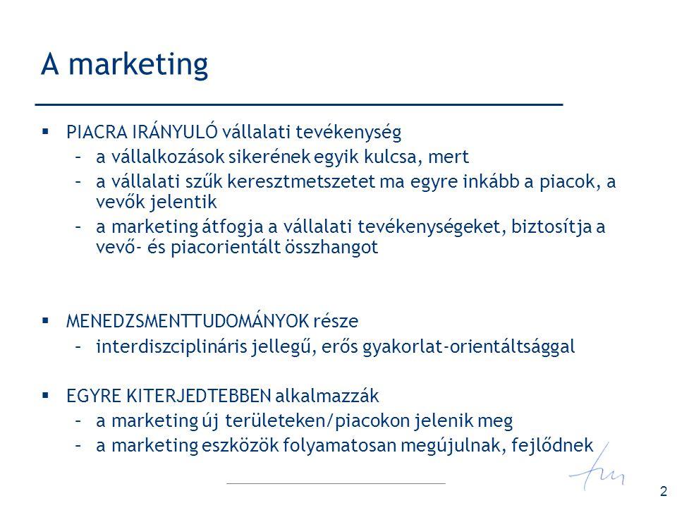 A marketing PIACRA IRÁNYULÓ vállalati tevékenység