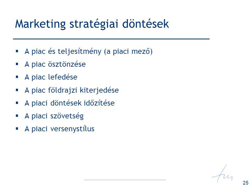 Marketing stratégiai döntések