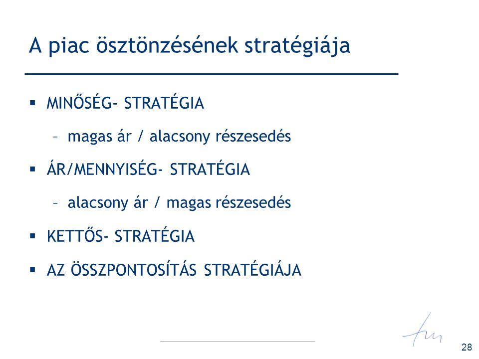 A piac ösztönzésének stratégiája
