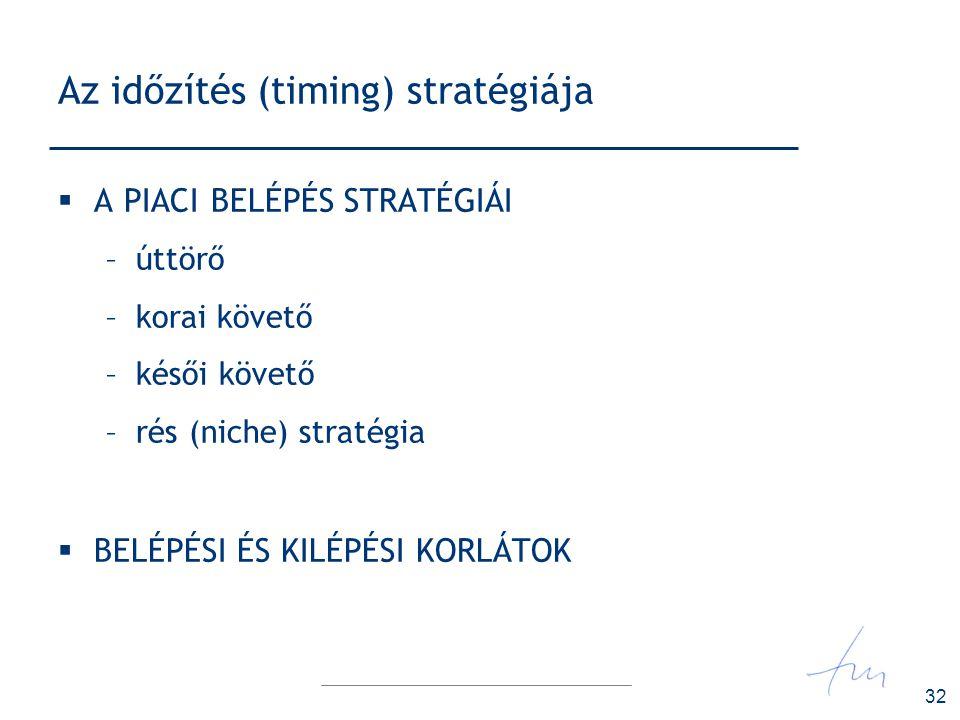 Az időzítés (timing) stratégiája