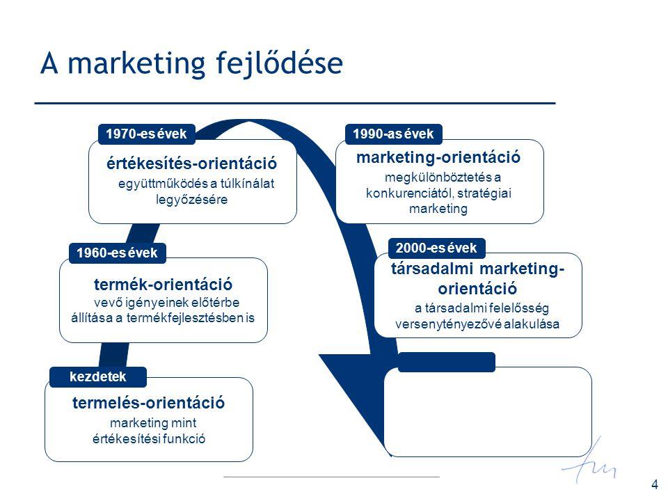 A marketing fejlődése marketing-orientáció értékesítés-orientáció