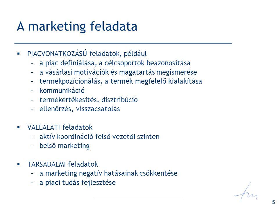A marketing feladata PIACVONATKOZÁSÚ feladatok, például