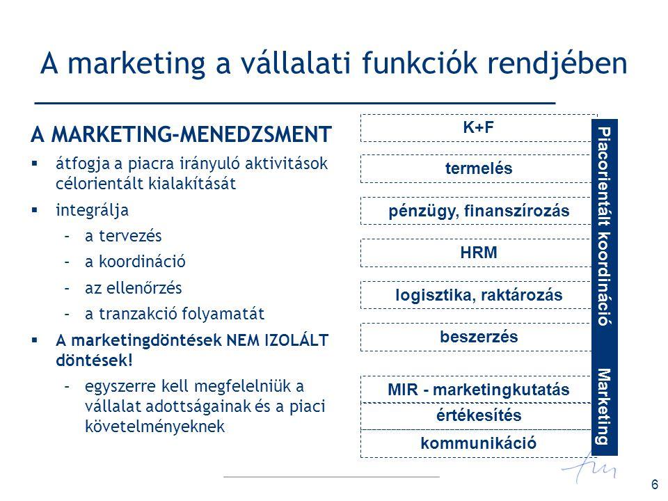 A marketing a vállalati funkciók rendjében