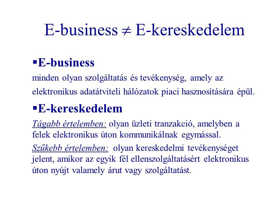 E-business  E-kereskedelem