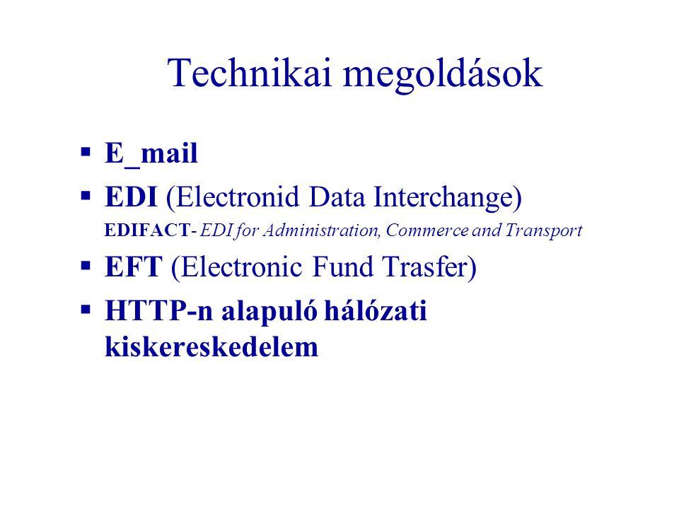 Technikai megoldások E_mail EDI (Electronid Data Interchange)