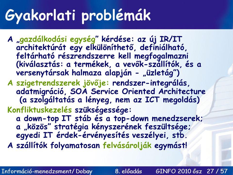 Gyakorlati problémák