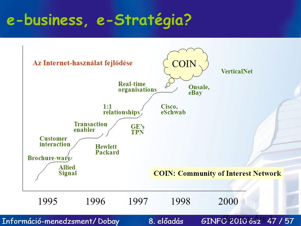e-business, e-Stratégia
