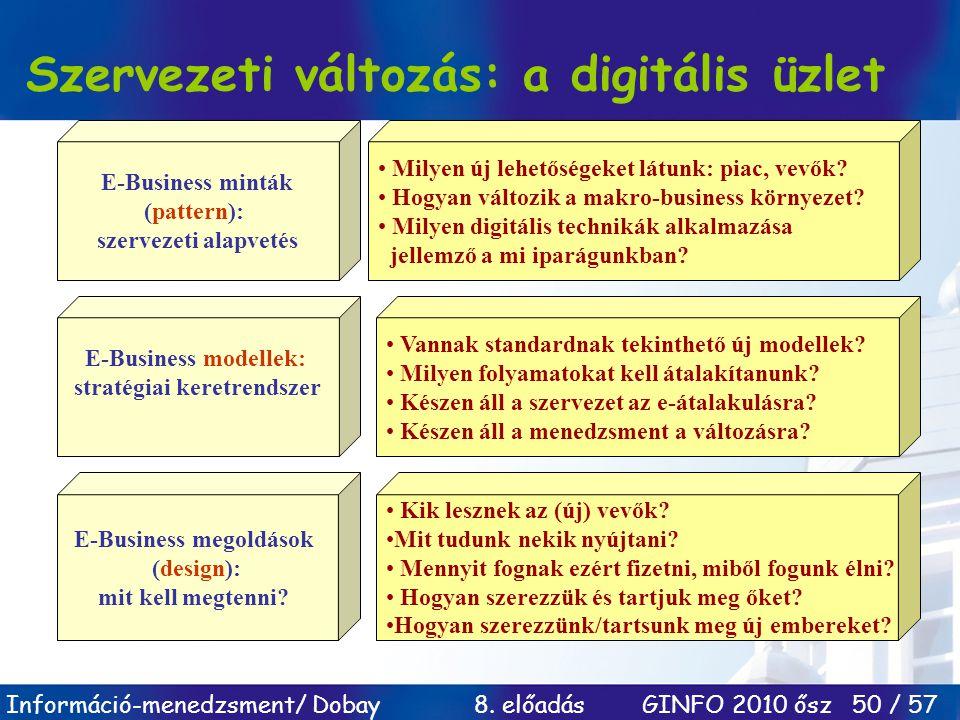 Szervezeti változás: a digitális üzlet