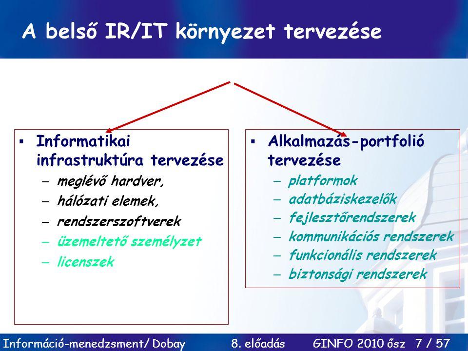 A belső IR/IT környezet tervezése