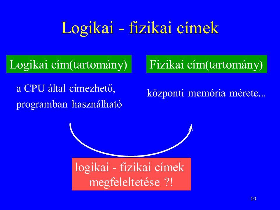 Logikai - fizikai címek