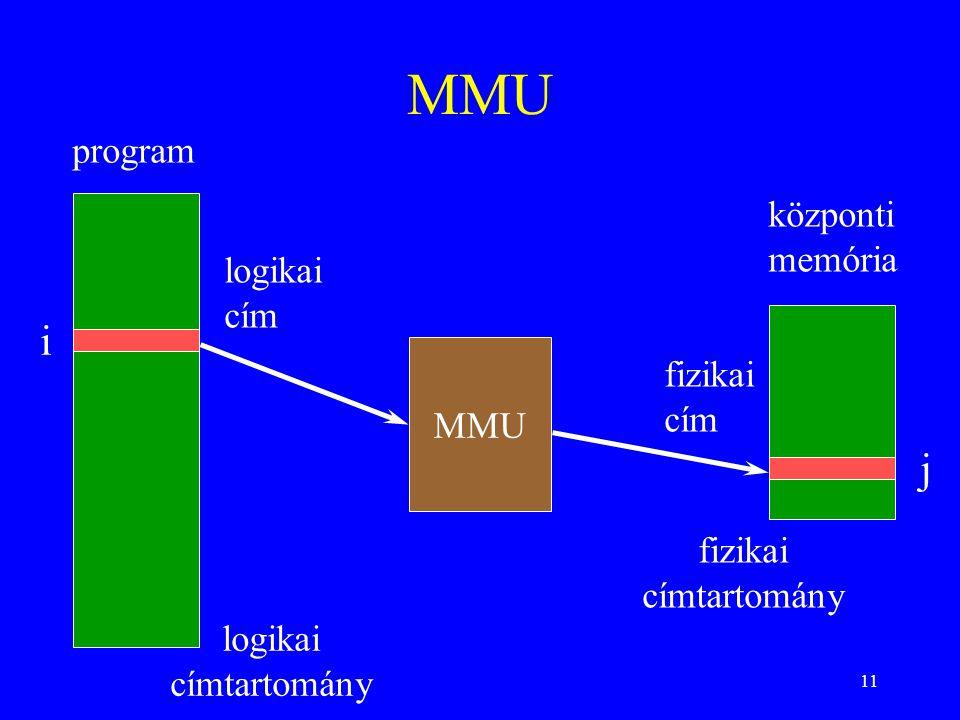 MMU i j program központi memória logikai cím fizikai MMU cím fizikai