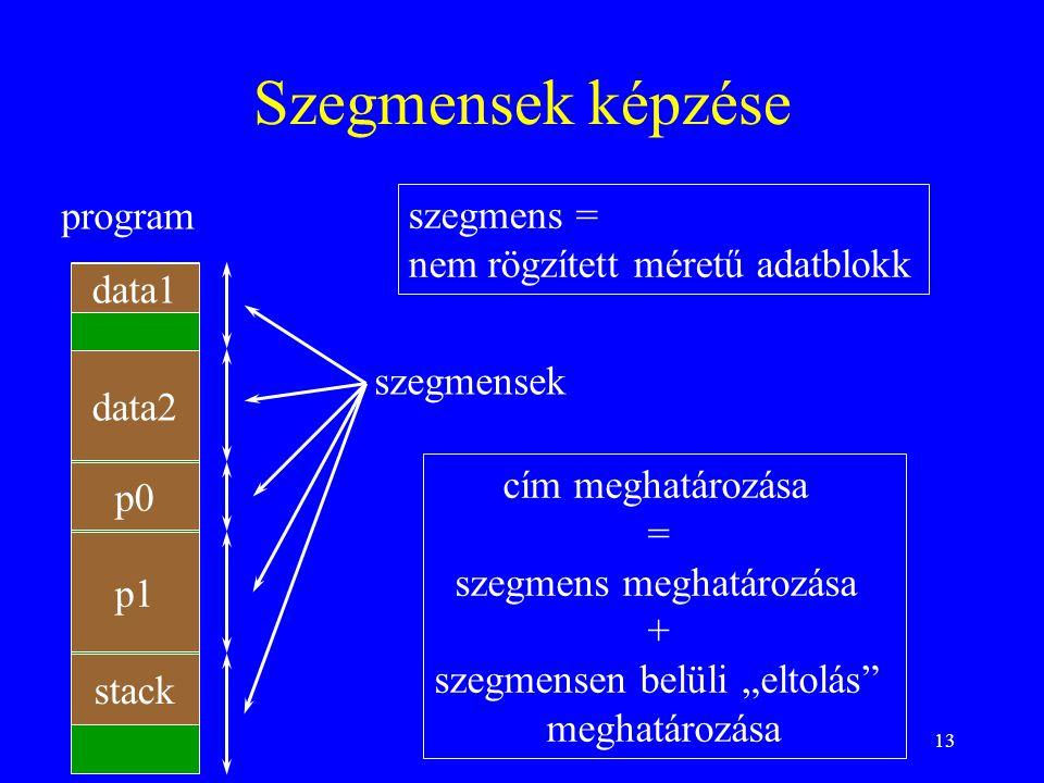 Szegmensek képzése program szegmens = nem rögzített méretű adatblokk